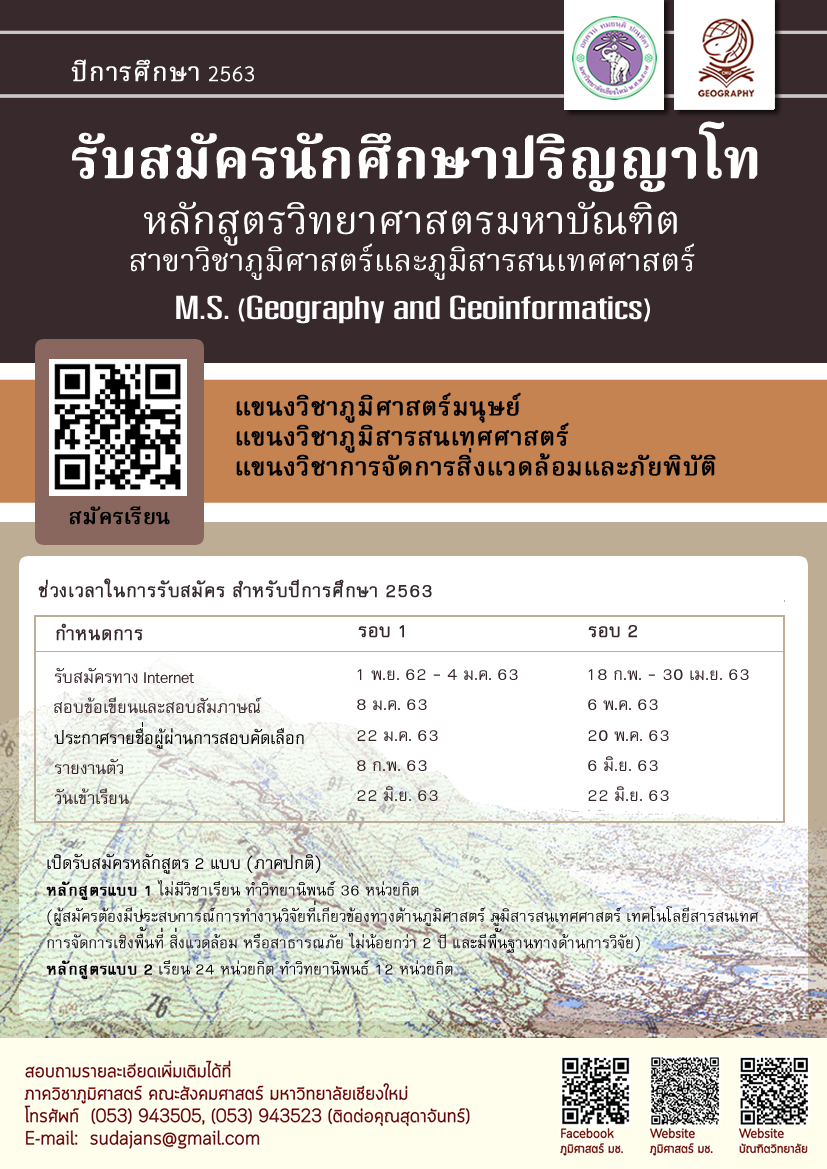 Geography and Geoinformatics